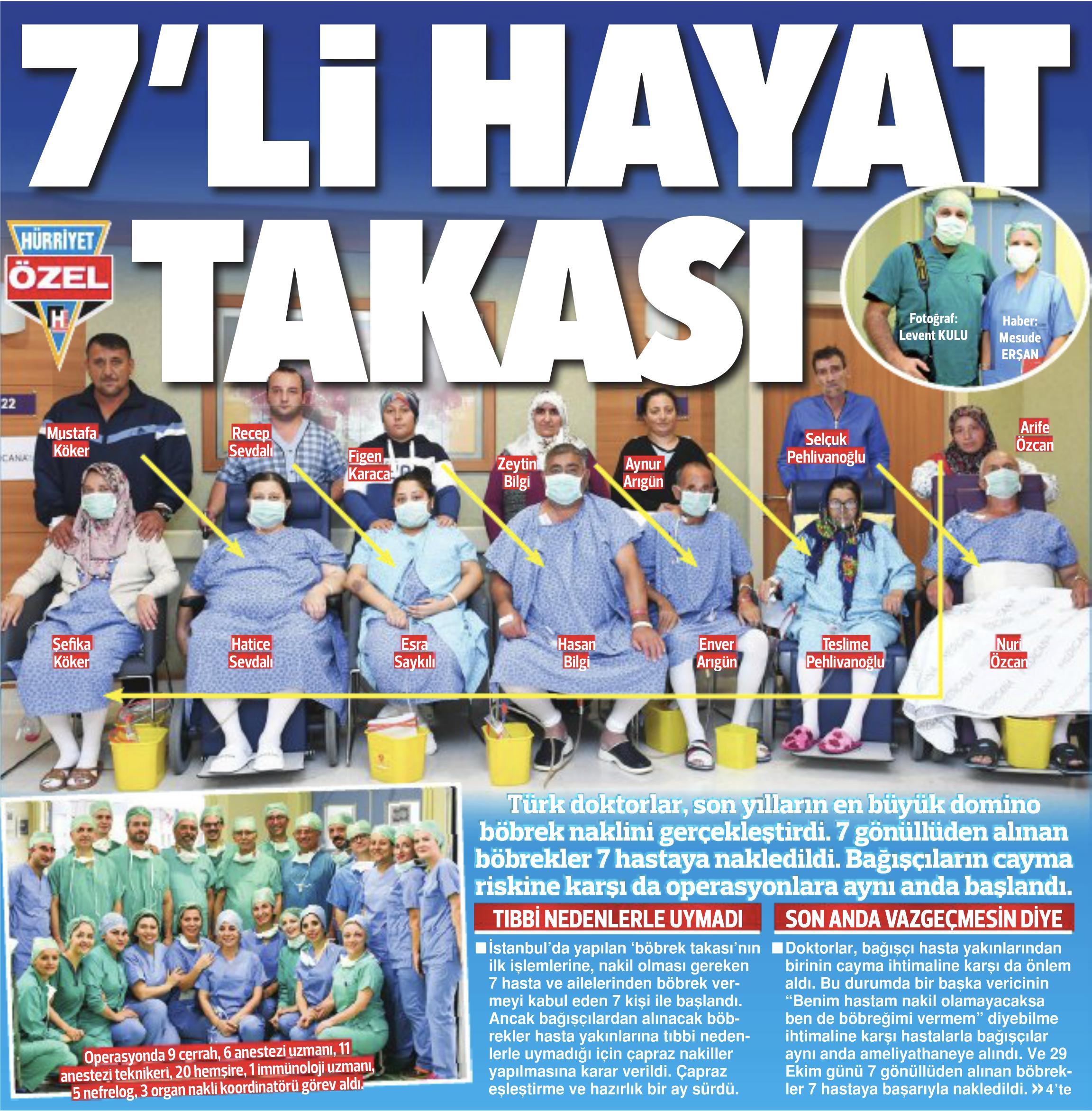Türkiye'nin 7 harikası